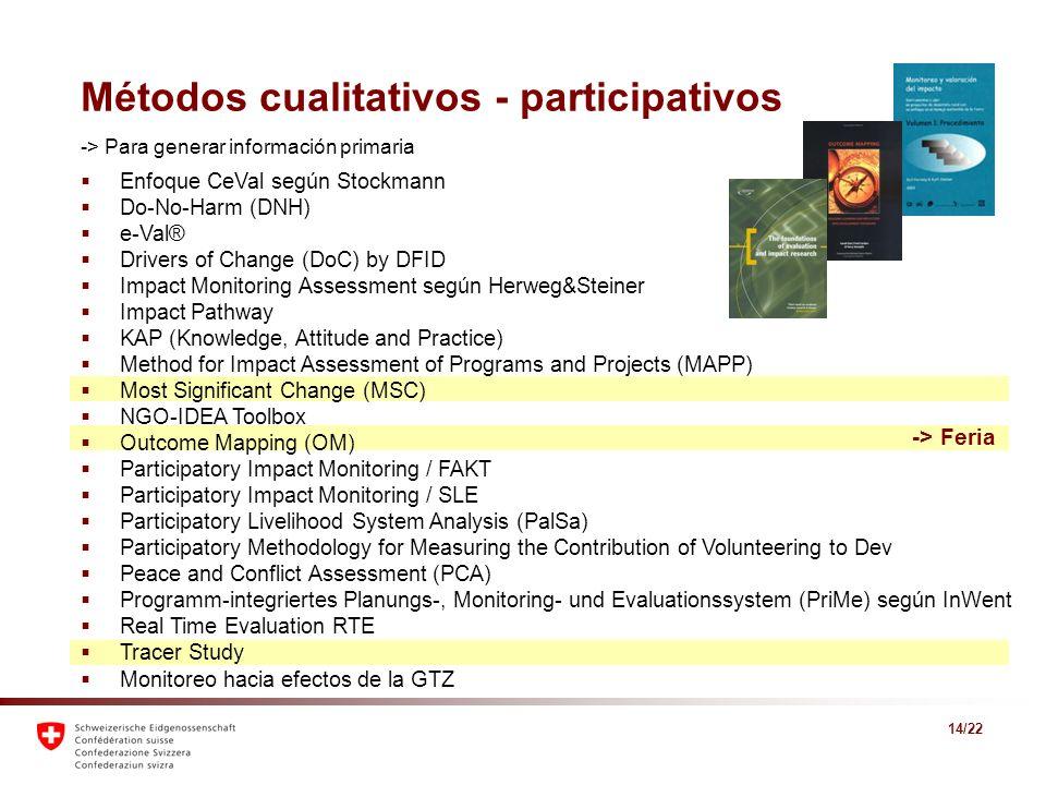 14/22 -> Feria Métodos cualitativos - participativos -> Para generar información primaria Enfoque CeVal según Stockmann Do-No-Harm (DNH) e-Val® Driver