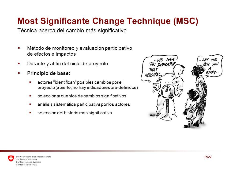 15/22 Most Significante Change Technique (MSC) Método de monitoreo y evaluación participativo de efectos e impactos Durante y al fin del ciclo de proy