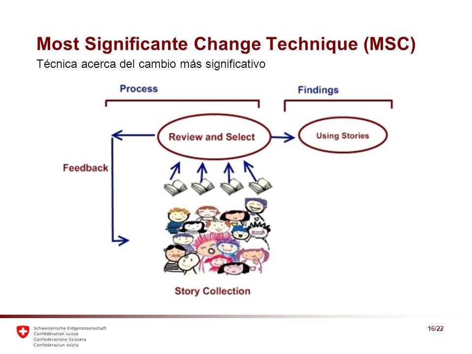 16/22 Most Significante Change Technique (MSC) Técnica acerca del cambio más significativo