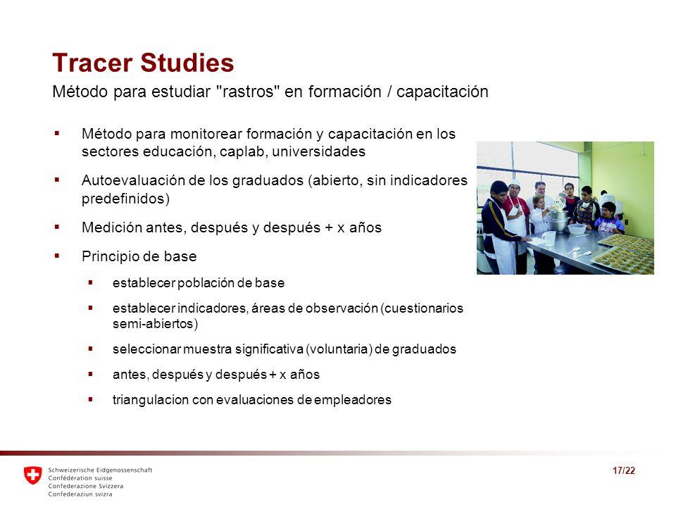 17/22 Tracer Studies Método para estudiar