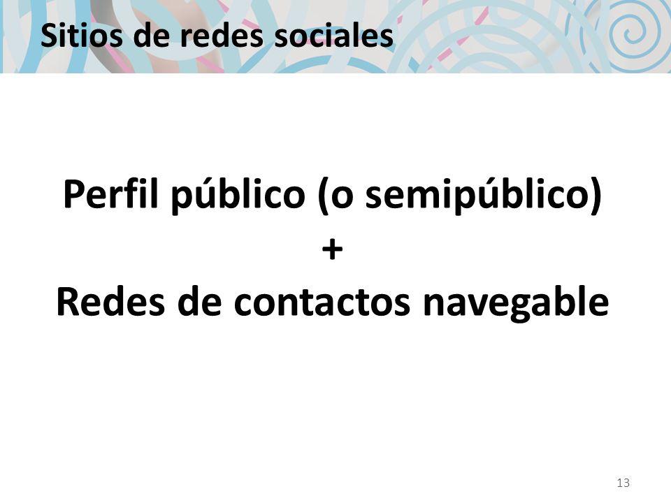 Sitios de redes sociales Perfil público (o semipúblico) + Redes de contactos navegable 13