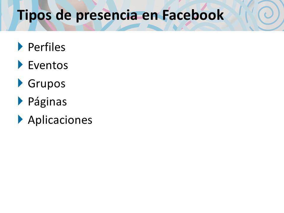 Tipos de presencia en Facebook Perfiles Eventos Grupos Páginas Aplicaciones
