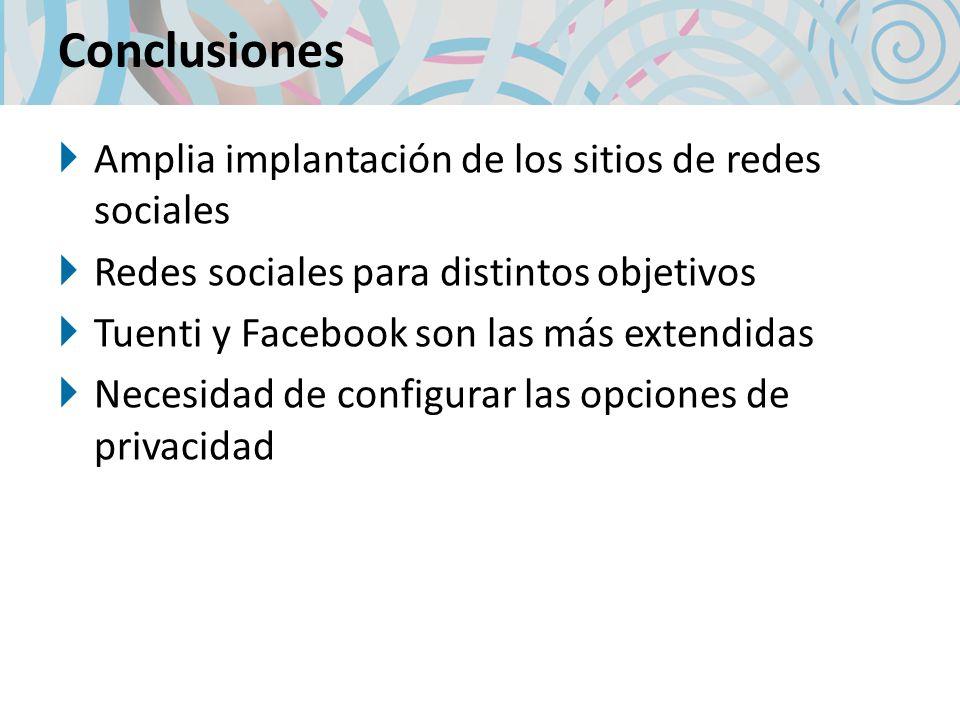 Amplia implantación de los sitios de redes sociales Redes sociales para distintos objetivos Tuenti y Facebook son las más extendidas Necesidad de configurar las opciones de privacidad