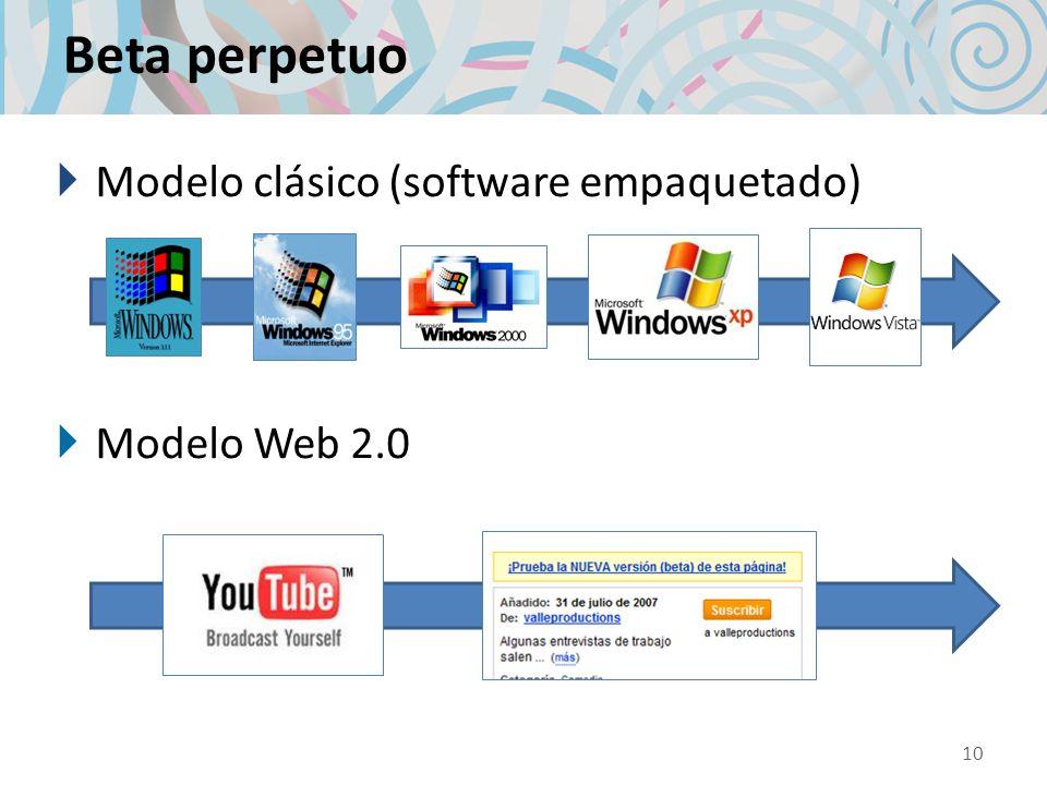 10 Beta perpetuo Modelo Web 2.0 Modelo clásico (software empaquetado)
