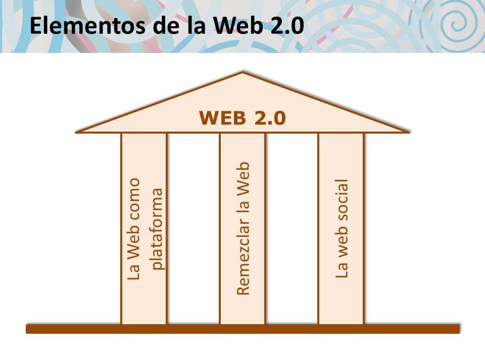 Elementos de la Web 2.0 La web social La Web como plataforma Remezclar la Web WEB 2.0