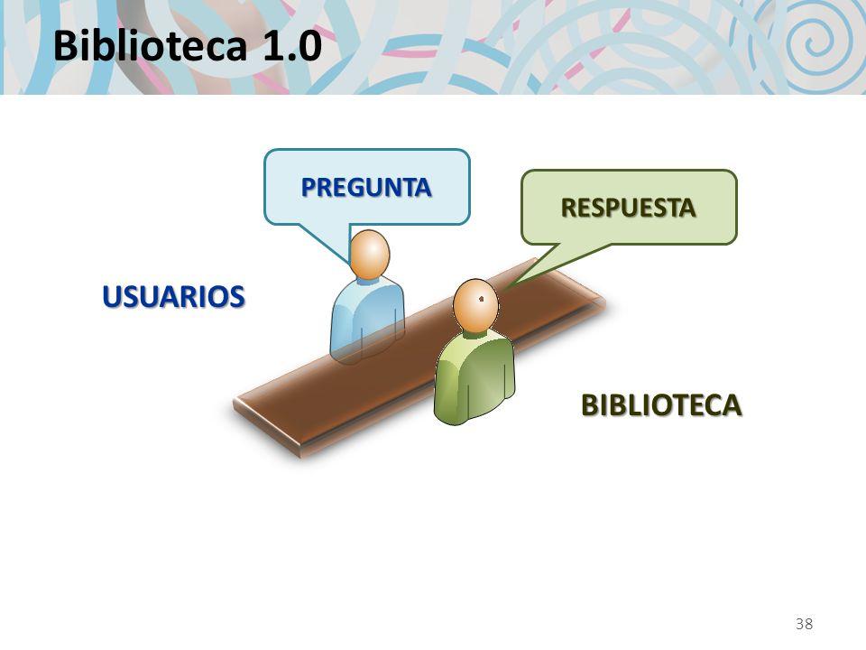 Biblioteca 1.0 PREGUNTA RESPUESTA USUARIOS BIBLIOTECA 38