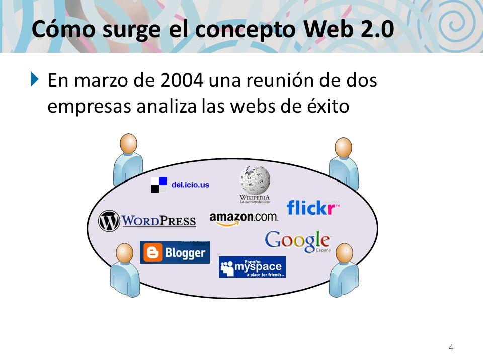 Cómo surge el concepto Web 2.0 En marzo de 2004 una reunión de dos empresas analiza las webs de éxito 4
