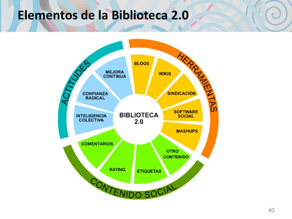 Elementos de la Biblioteca 2.0 40