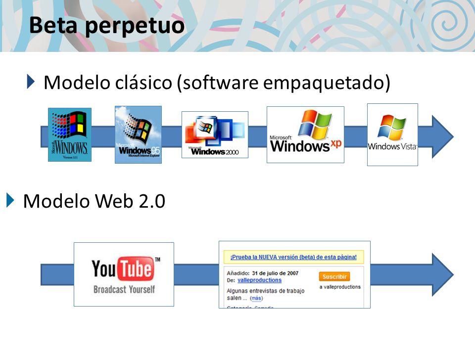 Beta perpetuo Modelo Web 2.0 Modelo clásico (software empaquetado)