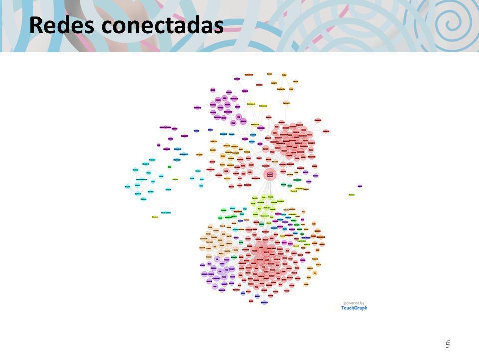6 Funcionalidades sociales Objetivo específico + Redes de contactos 6