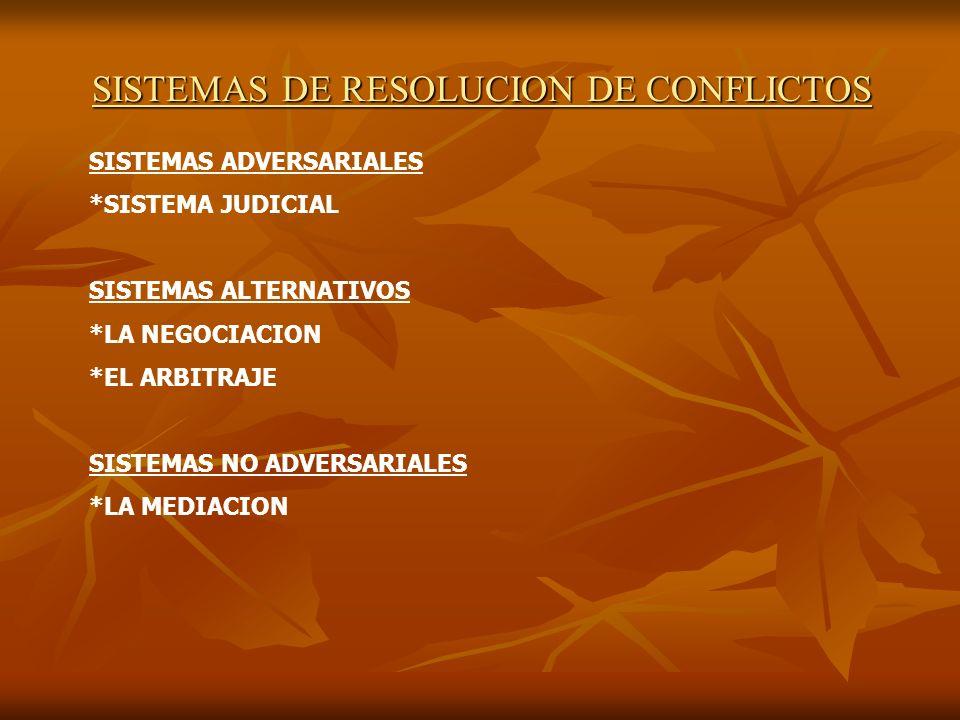 SISTEMAS DE RESOLUCION DE CONFLICTOS SISTEMAS ADVERSARIALES *SISTEMA JUDICIAL SISTEMAS ALTERNATIVOS *LA NEGOCIACION *EL ARBITRAJE SISTEMAS NO ADVERSAR