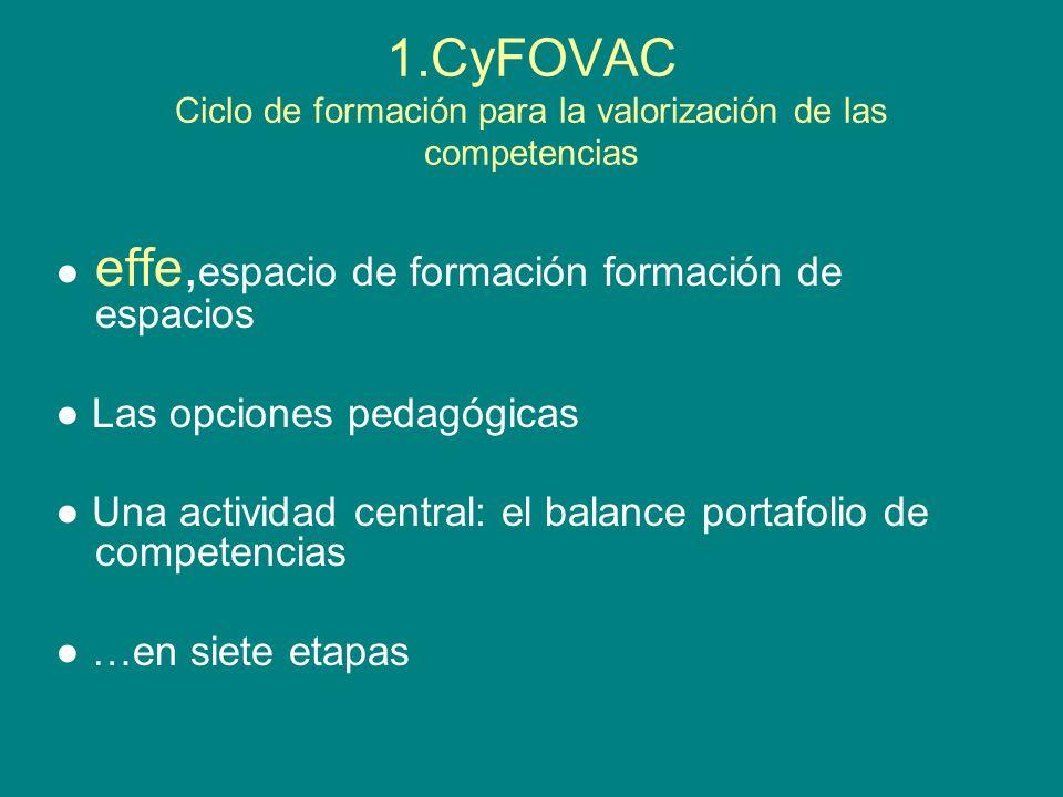 1.CyFOVAC Ciclo de formación para la valorización de las competencias effe, espacio de formación formación de espacios Las opciones pedagógicas Una ac