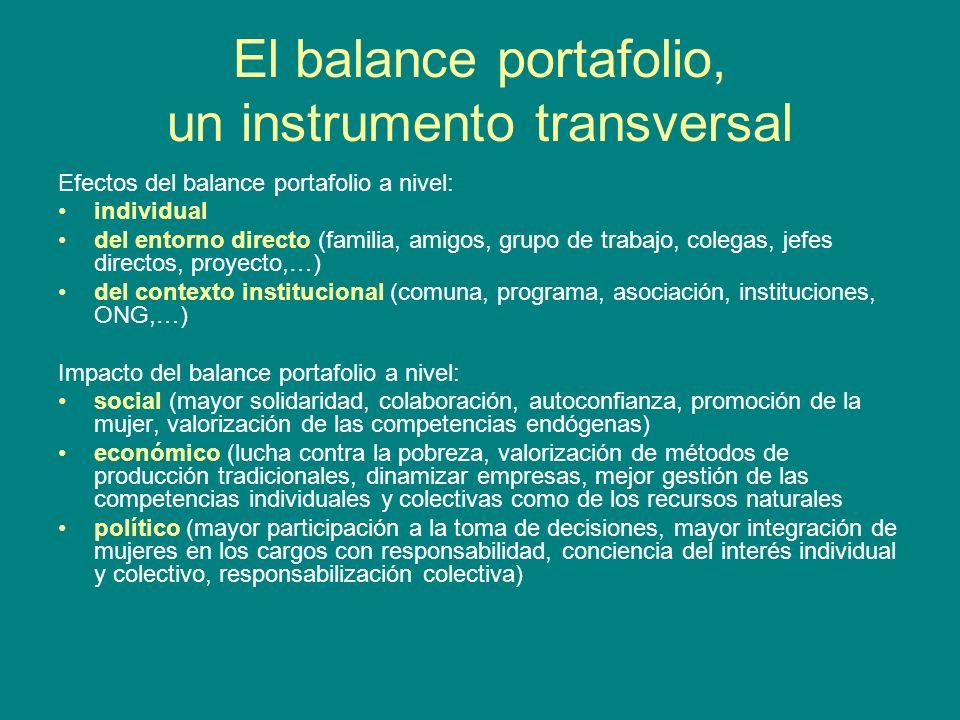 El balance portafolio, un instrumento transversal Efectos del balance portafolio a nivel: individual del entorno directo (familia, amigos, grupo de tr
