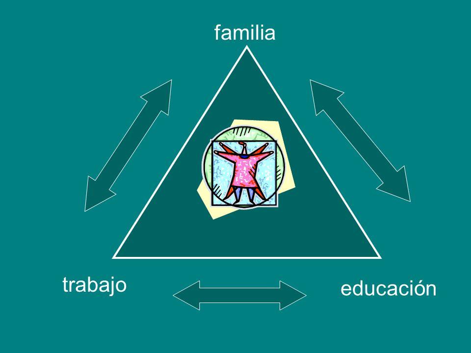 familia trabajo educación