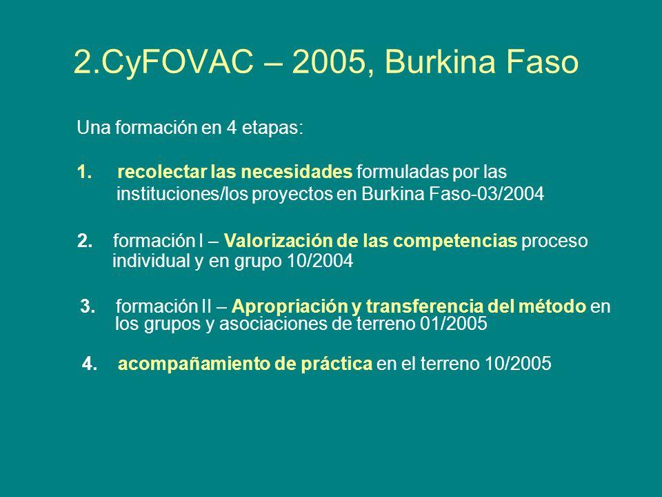 2.CyFOVAC – 2005, Burkina Faso Una formación en 4 etapas: 1. recolectar las necesidades formuladas por las instituciones/los proyectos en Burkina Faso