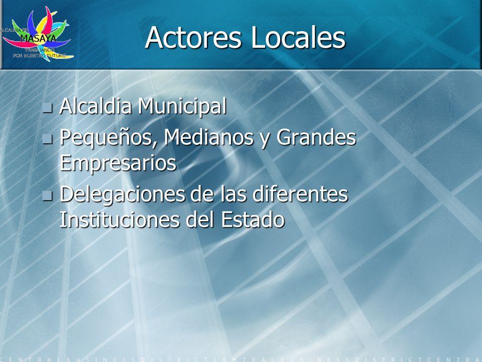 Actores Locales Alcaldia Municipal Alcaldia Municipal Pequeños, Medianos y Grandes Empresarios Pequeños, Medianos y Grandes Empresarios Delegaciones d
