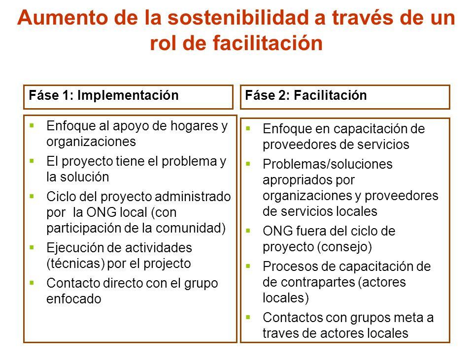 Aumento de la sostenibilidad a través de un rol de facilitación 23 March 2009 5 Fáse 1: Implementación Enfoque al apoyo de hogares y organizaciones El