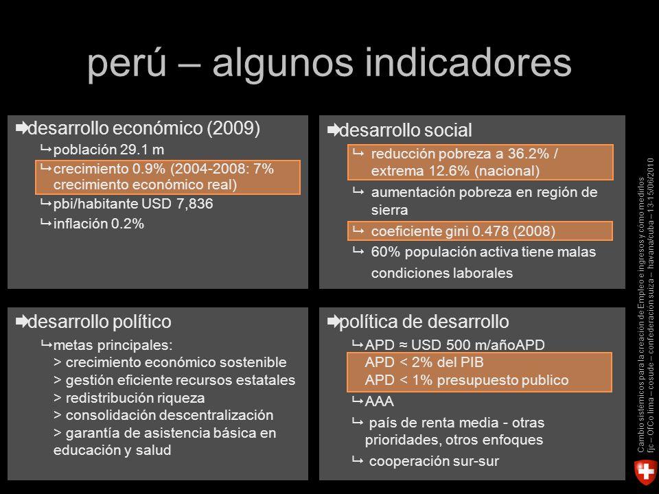 Cambio sistémicos para la creación de Empleo e ingresos y cómo medirlos fjc – OfCo lima – cosude – confederación suiza – havana/cuba – 13-15/06/2010 política de desarrollo APD USD 500 m/añoAPD APD < 2% del PIB APD < 1% presupuesto publico AAA país de renta media - otras prioridades, otros enfoques cooperación sur-sur desarrollo económico (2009) población 29.1 m crecimiento 0.9% (2004-2008: 7% crecimiento económico real) pbi/habitante USD 7,836 inflación 0.2% perú – algunos indicadores desarrollo político metas principales: > crecimiento económico sostenible > gestión eficiente recursos estatales > redistribución riqueza > consolidación descentralización > garantía de asistencia básica en educación y salud desarrollo social reducción pobreza a 36.2% / extrema 12.6% (nacional) aumentación pobreza en región de sierra coeficiente gini 0.478 (2008) 60% populación activa tiene malas condiciones laborales