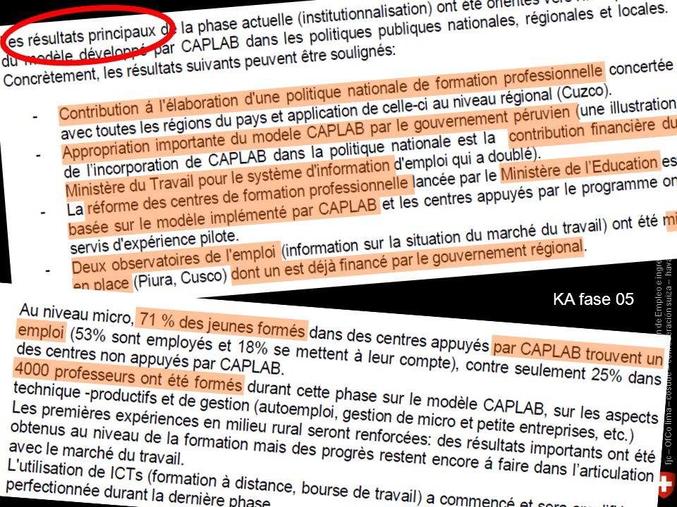 Cambio sistémicos para la creación de Empleo e ingresos y cómo medirlos fjc – OfCo lima – cosude – confederación suiza – havana/cuba – 13-15/06/2010 resultados – 2006 KA fase 05