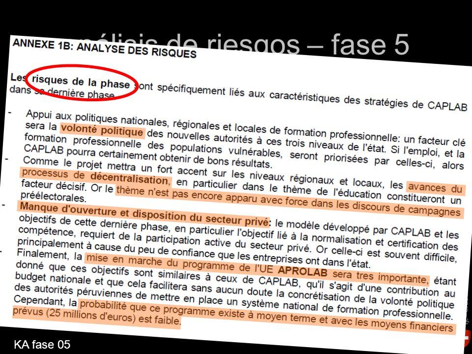 Cambio sistémicos para la creación de Empleo e ingresos y cómo medirlos fjc – OfCo lima – cosude – confederación suiza – havana/cuba – 13-15/06/2010 análisis de riesgos – fase 5 KA fase 05