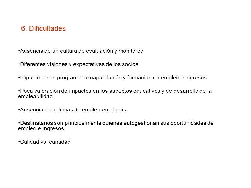 6. Dificultades Ausencia de un cultura de evaluación y monitoreo Diferentes visiones y expectativas de los socios Impacto de un programa de capacitaci