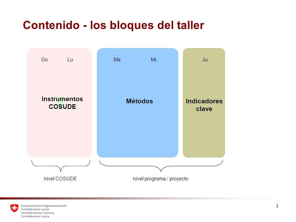 3 Contenido - los bloques del taller Instrumentos COSUDE DoLuMaMiJu MétodosIndicadores clave nivel COSUDEnivel programa / proyecto