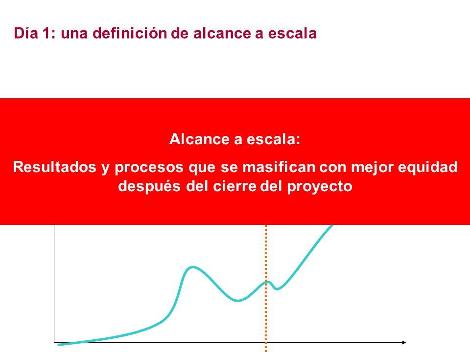 Día 1: una definición de alcance a escala Alcance a escala: Resultados y procesos que se masifican con mejor equidad después del cierre del proyecto