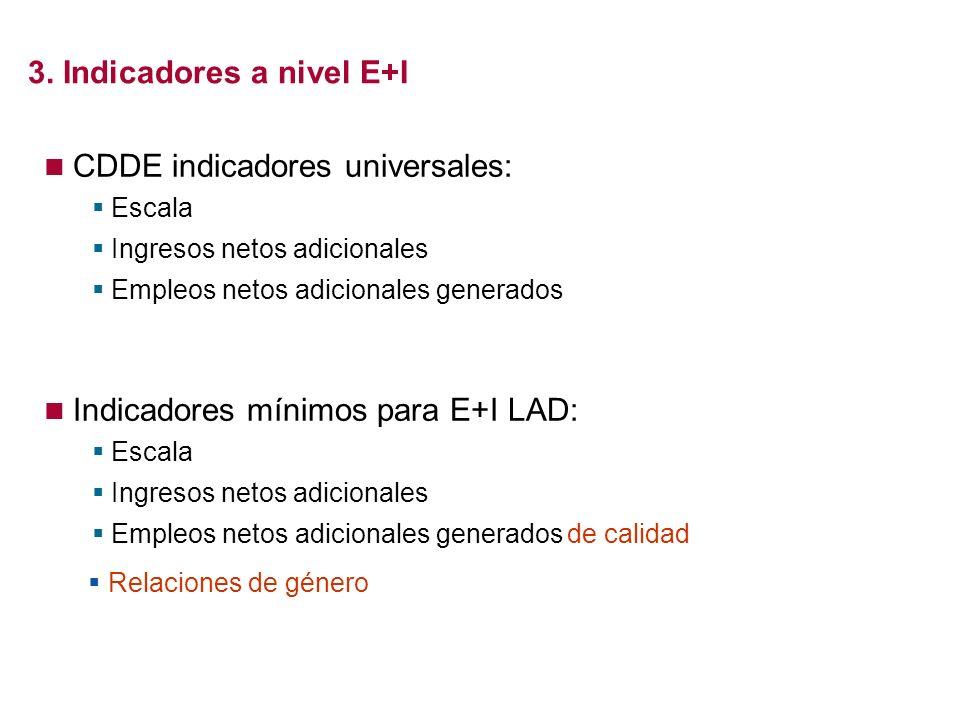 CDDE indicadores universales: Escala Ingresos netos adicionales Empleos netos adicionales generados Indicadores mínimos para E+I LAD: Escala Ingresos