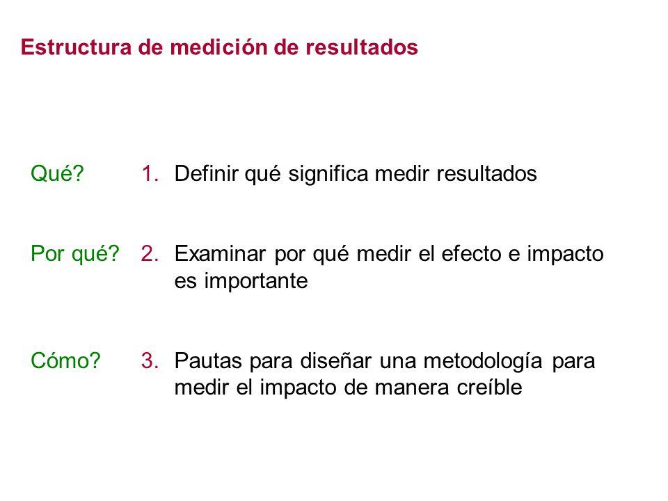 Estructura de medición de resultados 1.Definir qué significa medir resultados 2.Examinar por qué medir el efecto e impacto es importante 3.Pautas para