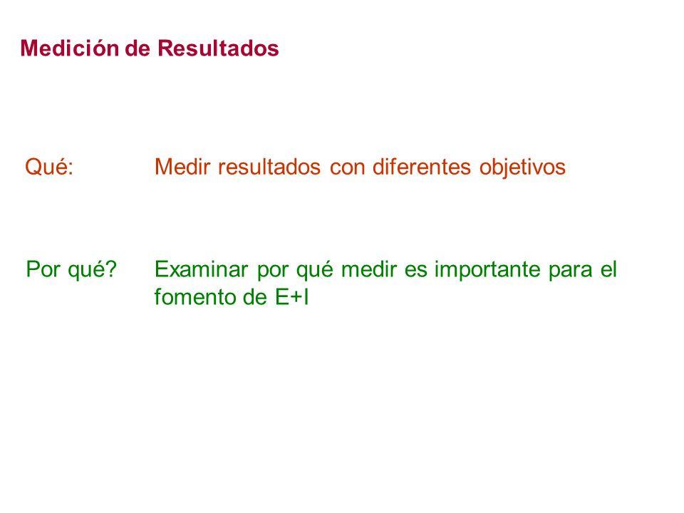 Medición de Resultados Medir resultados con diferentes objetivosQué: Por qué?Examinar por qué medir es importante para el fomento de E+I