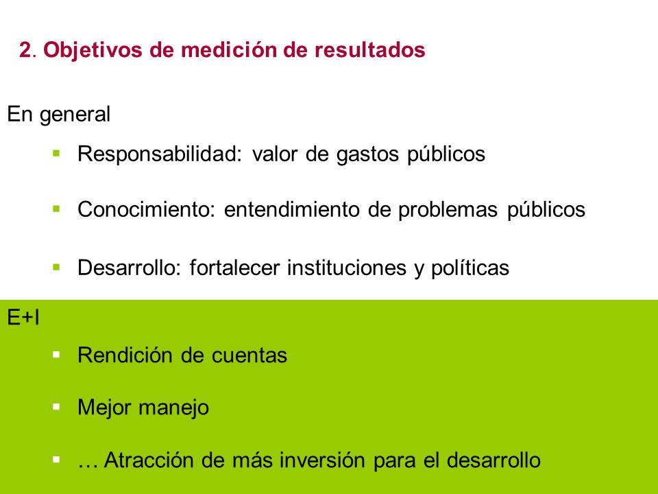 En general Responsabilidad: valor de gastos públicos Conocimiento: entendimiento de problemas públicos Desarrollo: fortalecer instituciones y política