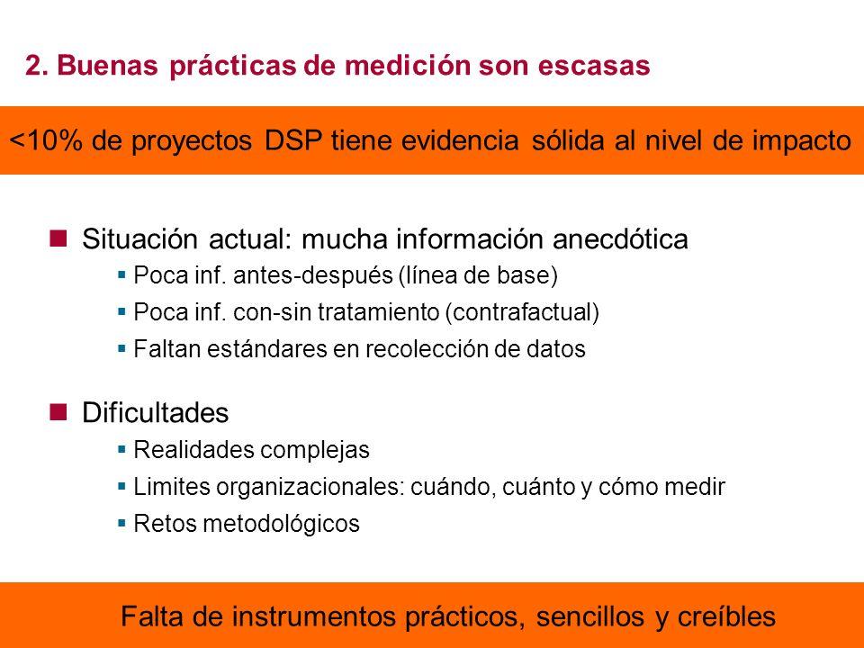 Situación actual: mucha información anecdótica Poca inf. antes-después (línea de base) Poca inf. con-sin tratamiento (contrafactual) Faltan estándares