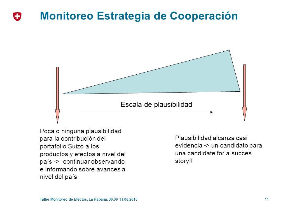 11Taller Monitoreo de Efectos, La Habana, 06.06-11.06.2010 Monitoreo Estrategia de Cooperación Escala de plausibilidad Poca o ninguna plausibilidad pa