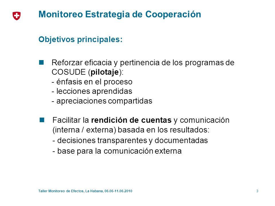 4Taller Monitoreo de Efectos, La Habana, 06.06-11.06.2010 Monitoreo Estrategia de Cooperación 3 niveles de Observación: Nivel país (efectos y resultados) (complementado por MERV) Nivel Portafolio COSUDE (efectos y resultados) Gestión del Programa (Aid effectiveness agenda, recursos financieros, gestión de conocimientos) - Informe de Gestión de la Oficina (por aprobarse en Junio) - Informe anual