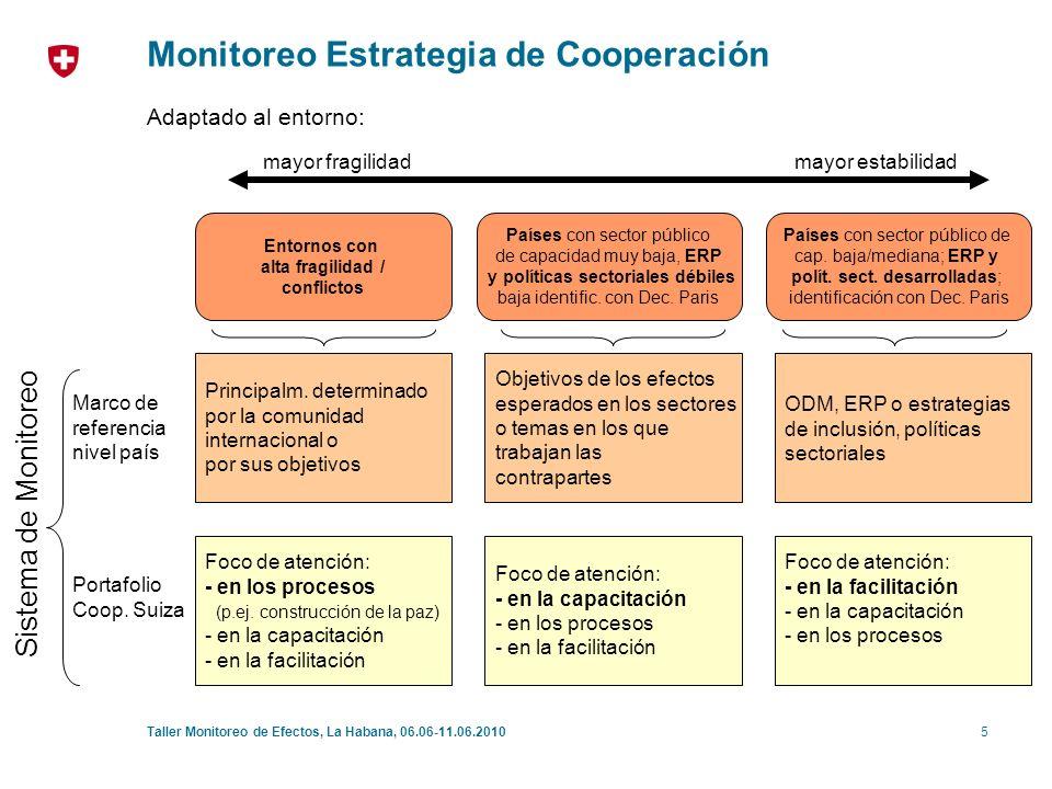 6Taller Monitoreo de Efectos, La Habana, 06.06-11.06.2010 Monitoreo Estrategia de Cooperación Elementos del Sistema de Monitoreo: Sistema de Monitoreo parte de la Estrategia Marco de Resultados Línea de base, Metas Apreciación periódica del Estado de Resultados (cuantitativo y/o cualitativo) Gestión del Programa: Informe de la gestión de la OfCo (OMR) e Informe anual Proceso: Liderazgo Oficina de Cooperación con socios y contrapartes basado en información del país y el monitoreo de los proyectos/programas Informe anual: principal canal de comunicación interna promoción de la gestión de conocimiento y aprendizaje por lo menos dos veces al año