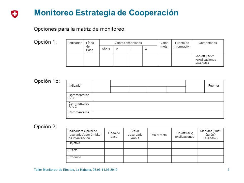 9Taller Monitoreo de Efectos, La Habana, 06.06-11.06.2010 Monitoreo Estrategia de Cooperación Desafíos principales: Contribución vs.