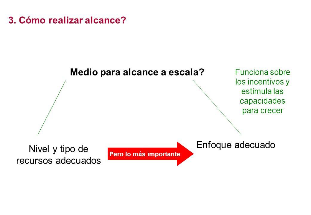 3. Cómo realizar alcance? Medio para alcance a escala? Nivel y tipo de recursos adecuados Enfoque adecuado Pero lo más importante Funciona sobre los i