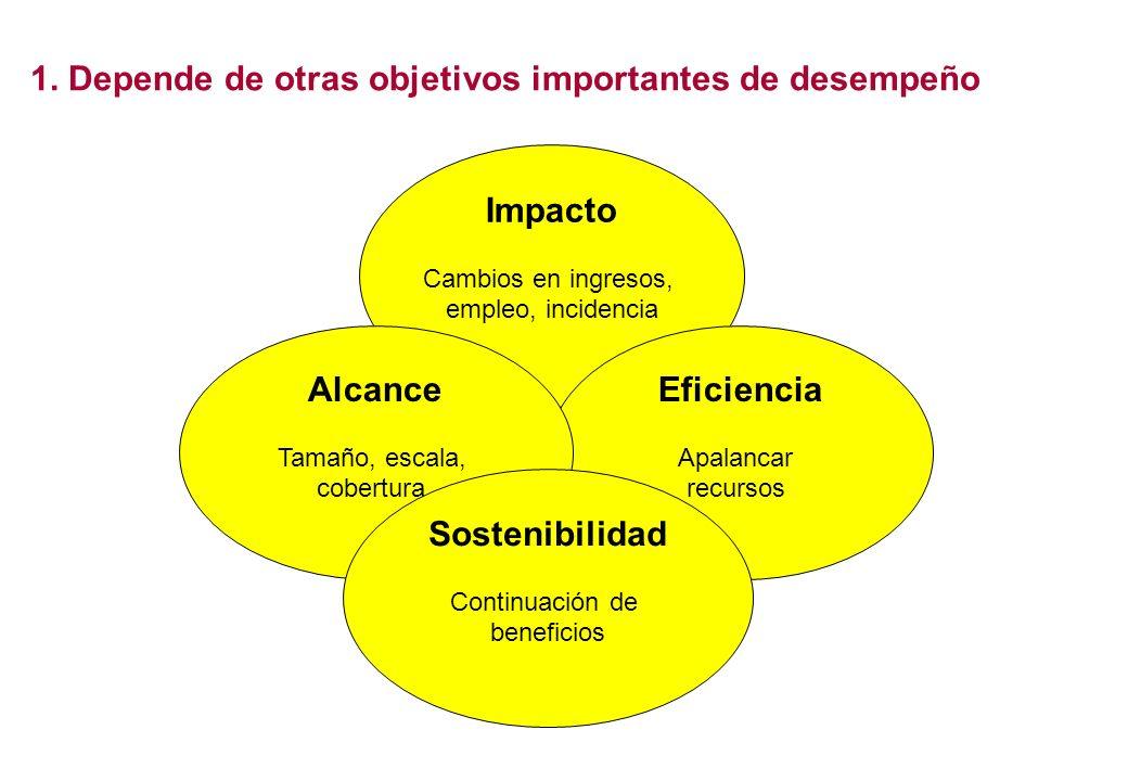 Impacto Cambios en ingresos, empleo, incidencia Eficiencia Apalancar recursos 1. Depende de otras objetivos importantes de desempeño Alcance Tamaño, e