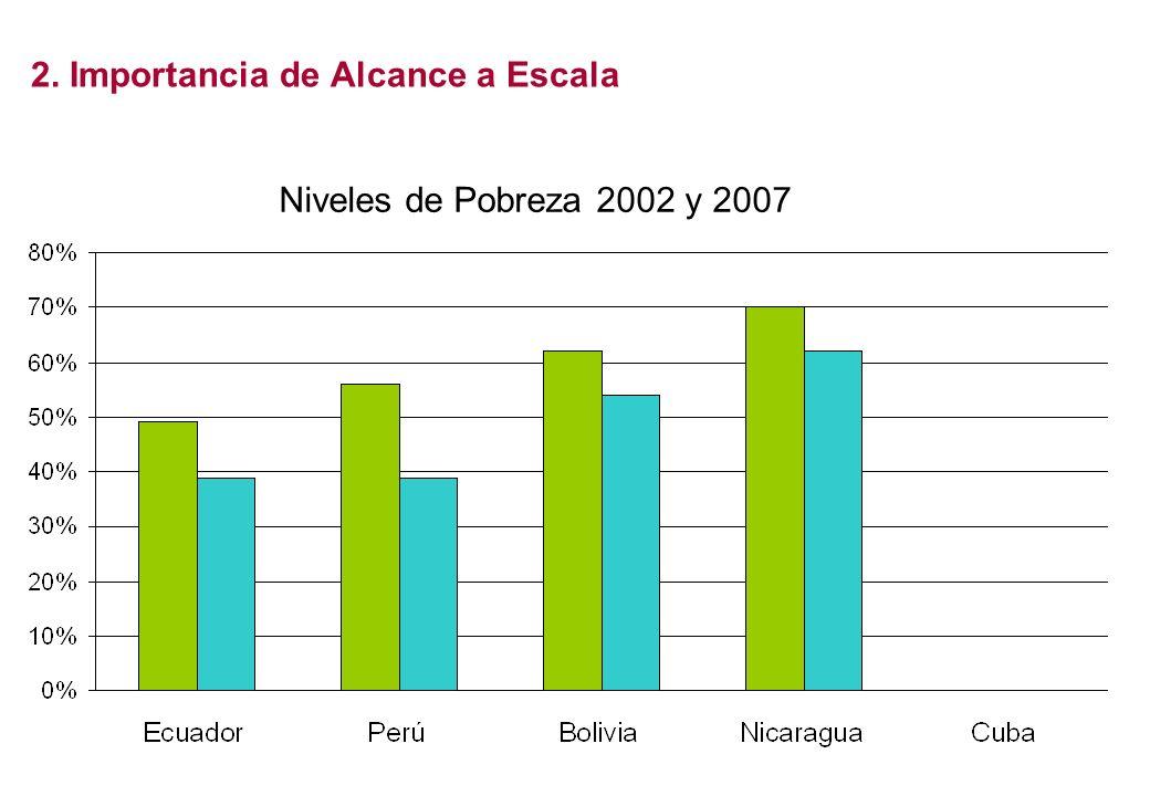 2. Importancia de Alcance a Escala Niveles de Pobreza 2002 y 2007
