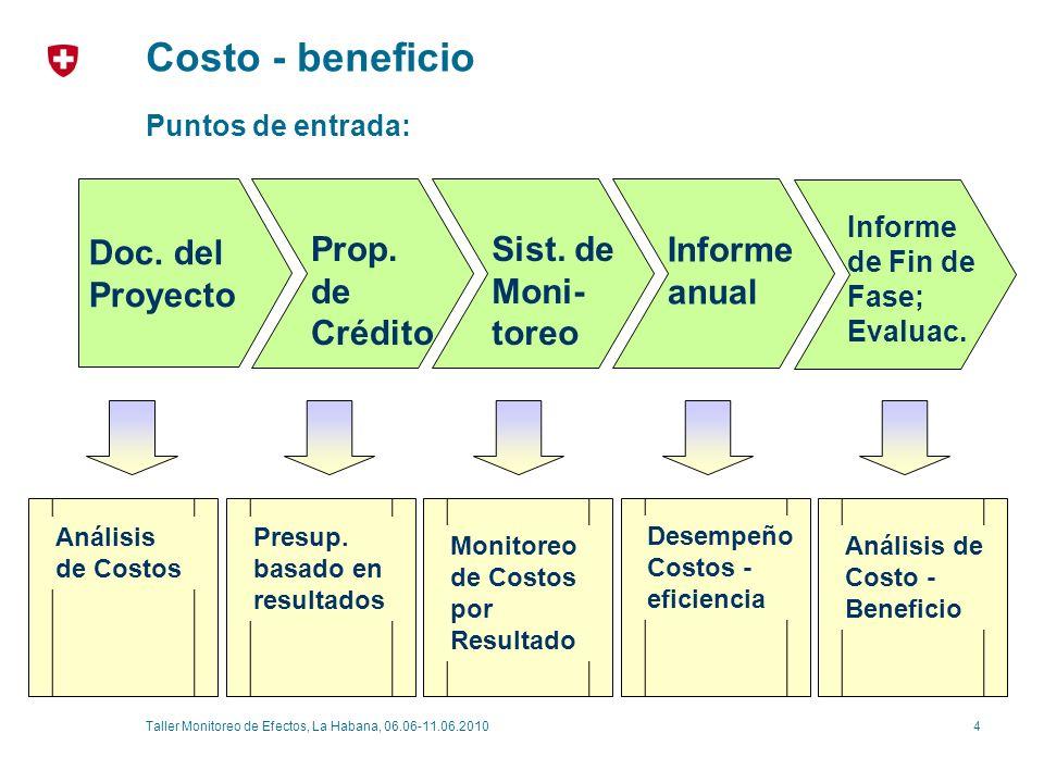 5Taller Monitoreo de Efectos, La Habana, 06.06-11.06.2010 Costo - beneficio Próximos Pasos: Énfasis en Informe de fin de Fase: Análisis / Reflexiones sobre Costo - Beneficio Incluir Presupuesto (Nivel Efectos) en logframe (Directrices para Solicitudes de Crédito por aprobarse en Junio) Incluir en Sistemas de Monitoreo a nivel de Estrategia por País y a nivel de los proyectos/programas Considerar en evaluaciones y publicaciones (p.e.