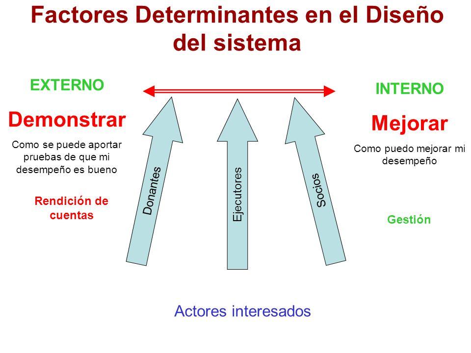 Factores Determinantes en el Diseño del sistema Donantes Ejecutores Socios EXTERNO Demonstrar Como se puede aportar pruebas de que mi desempeño es bue