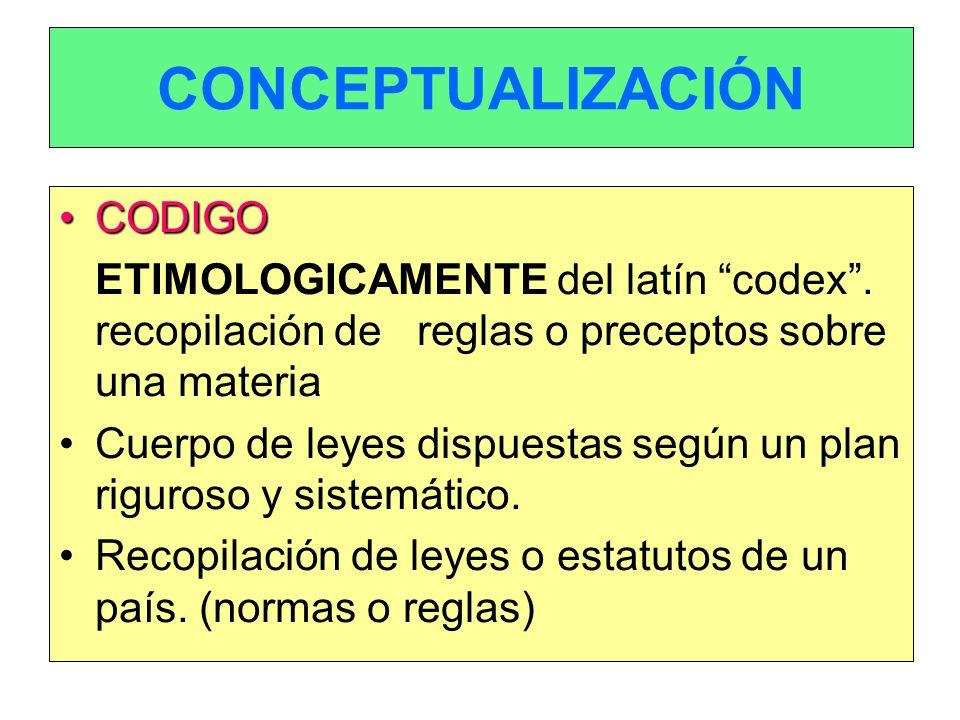 CONCEPTUALIZACIÓN CODIGOCODIGO ETIMOLOGICAMENTE del latín codex. recopilación de reglas o preceptos sobre una materia Cuerpo de leyes dispuestas según