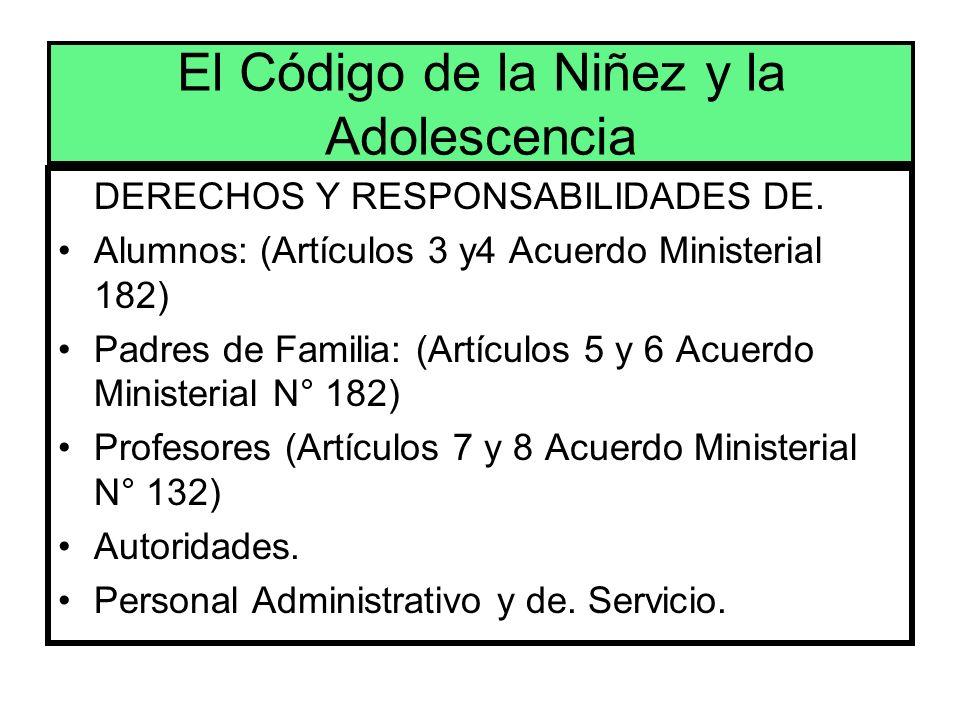 DERECHOS Y RESPONSABILIDADES DE. Alumnos: (Artículos 3 y4 Acuerdo Ministerial 182) Padres de Familia: (Artículos 5 y 6 Acuerdo Ministerial N° 182) Pro