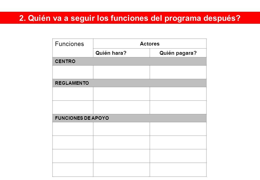 2. Quién va a seguir los funciones del programa después.