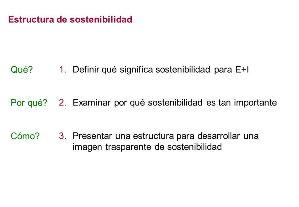 Estructura de sostenibilidad 1.Definir qué significa sostenibilidad para E+I 2.Examinar por qué sostenibilidad es tan importante 3.Presentar una estru