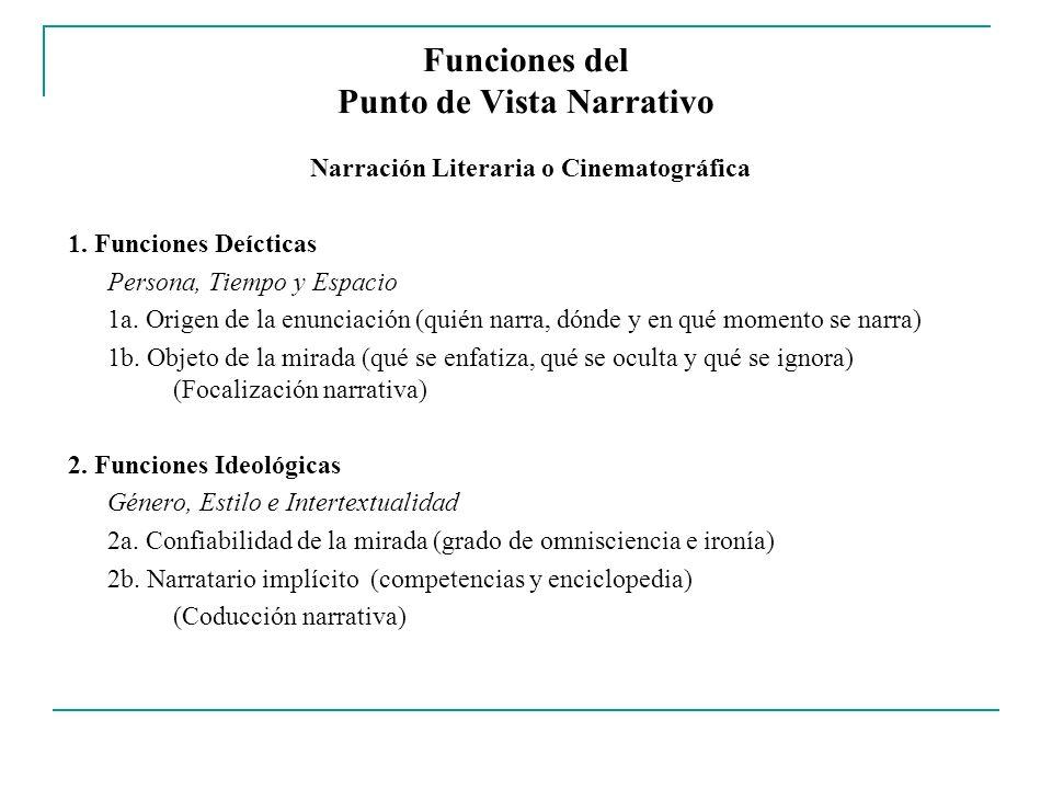 Funciones del Punto de Vista Narrativo Narración Literaria o Cinematográfica 1. Funciones Deícticas Persona, Tiempo y Espacio 1a. Origen de la enuncia