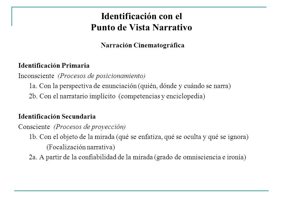 Identificación con el Punto de Vista Narrativo Narración Cinematográfica Identificación Primaria Inconsciente (Procesos de posicionamiento) 1a. Con la
