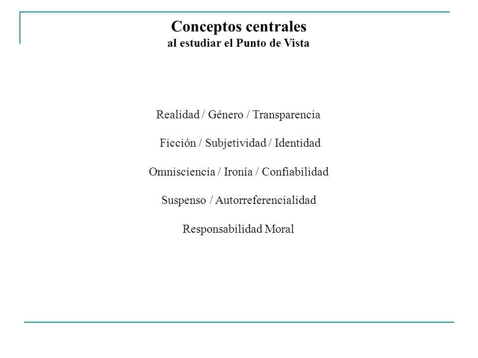 Conceptos centrales al estudiar el Punto de Vista Realidad / Género / Transparencia Ficción / Subjetividad / Identidad Omnisciencia / Ironía / Confiab