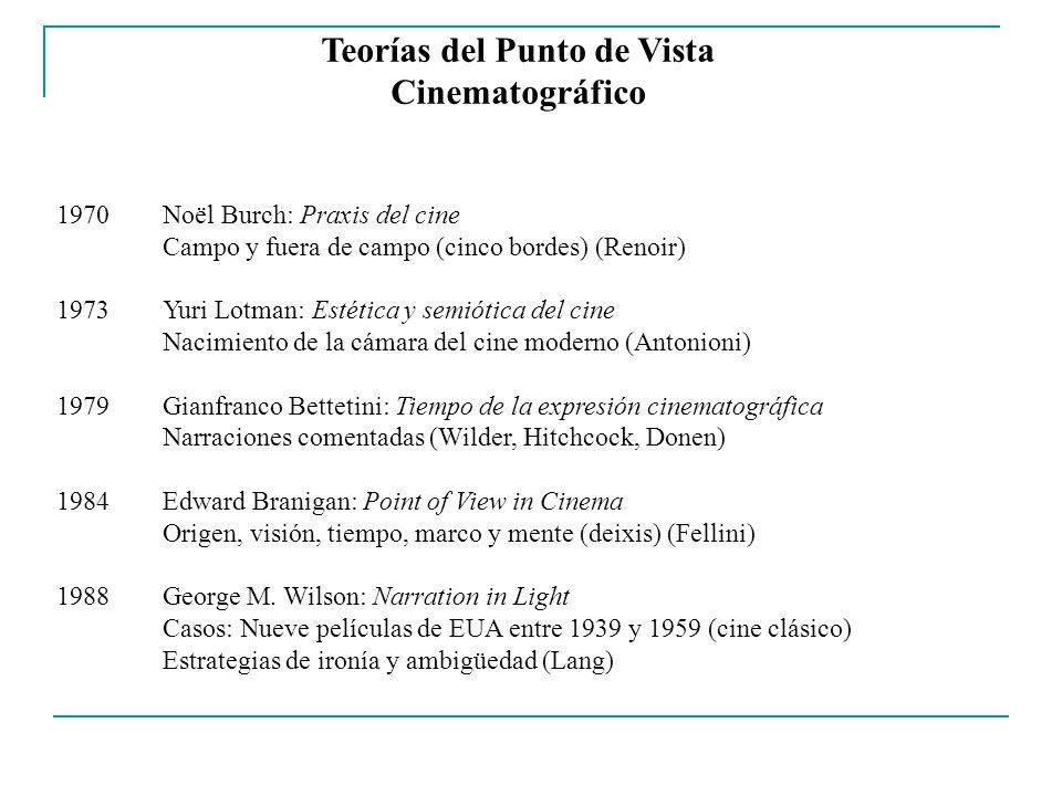 Teorías del Punto de Vista Cinematográfico 1970Noël Burch: Praxis del cine Campo y fuera de campo (cinco bordes) (Renoir) 1973Yuri Lotman: Estética y