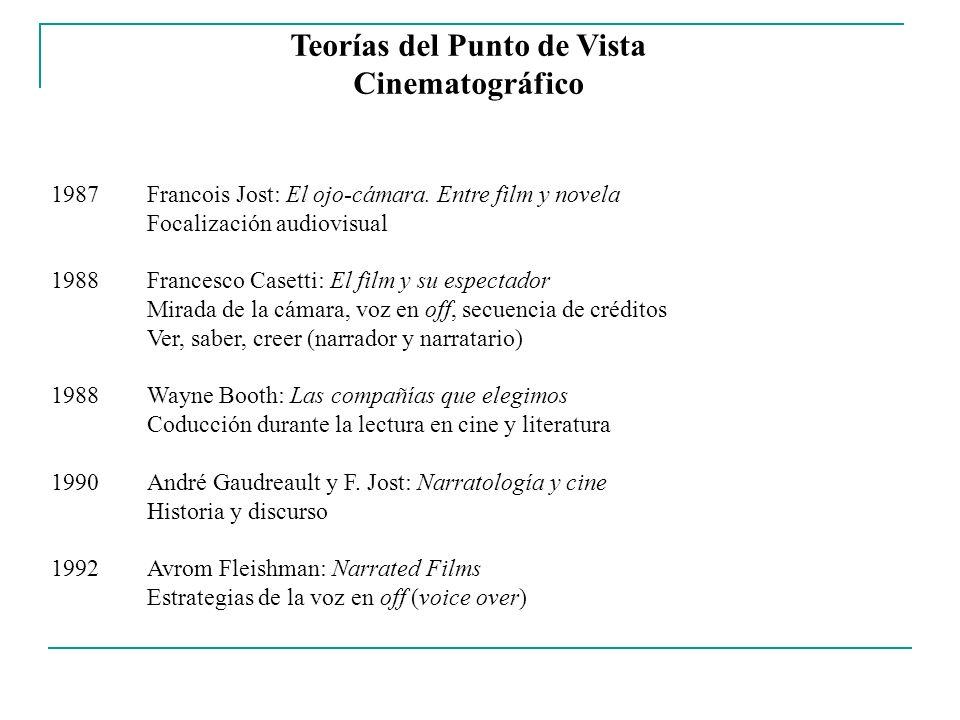 Teorías del Punto de Vista Cinematográfico 1993Jesús García Jiménez: Narrativa audiovisual Pragmática, focalización, narratario 2001Joël Magny: Le point de vue Multiplicación de perspectivas 2006F.